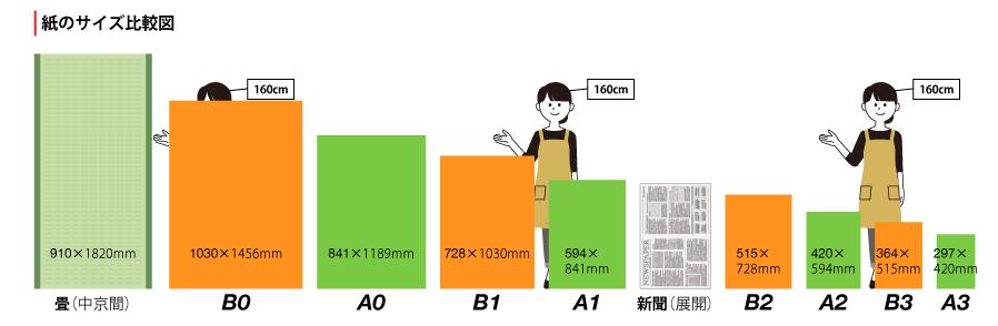 紙サイズ比較-01